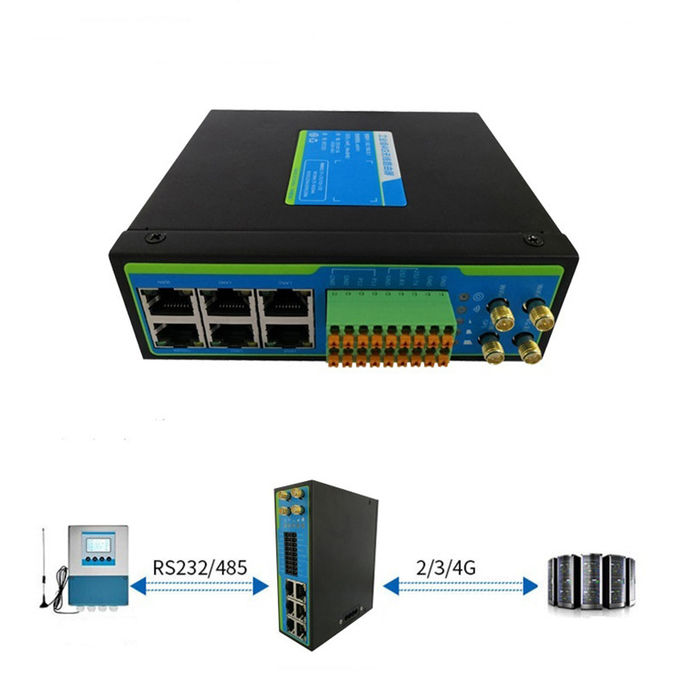 QCA9531/650MHZ Industrial Wifi Router Support 4G Dial Mode 64M  Ram